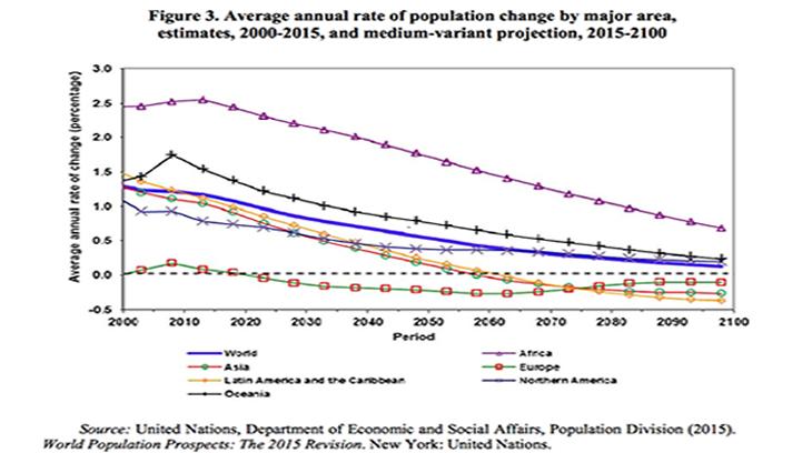 2015-09-06 tendencias demograficas