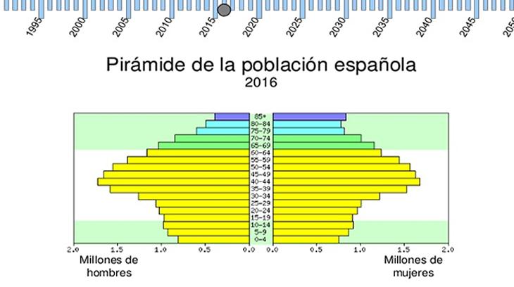 2017-04-08 pirámide